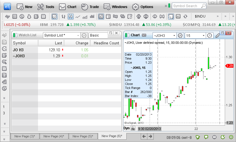 Interactive Brokers Symbol Mapping Esignal Trading Forum